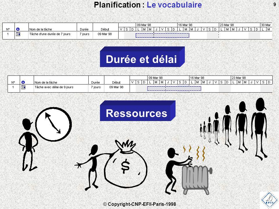 © Copyright-CNP-EFII-Paris-1998 9 Planification : Le vocabulaire Durée et délai Ressources