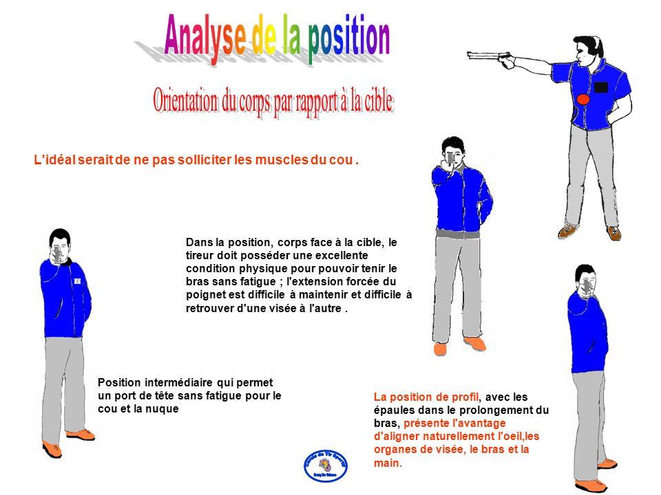 La station droite est maintenue de manière naturelle et détendue : le tireur cherche une position qui l'amène à relâcher le maximum de muscles. Buste