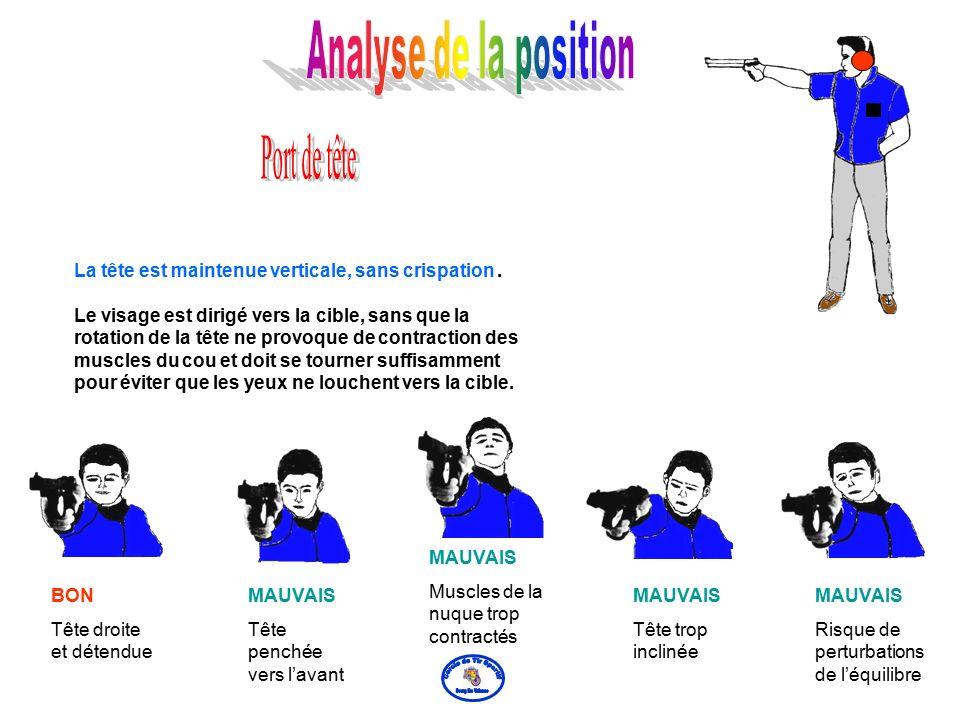 position corps face à la cible position de profil position intermédiaire