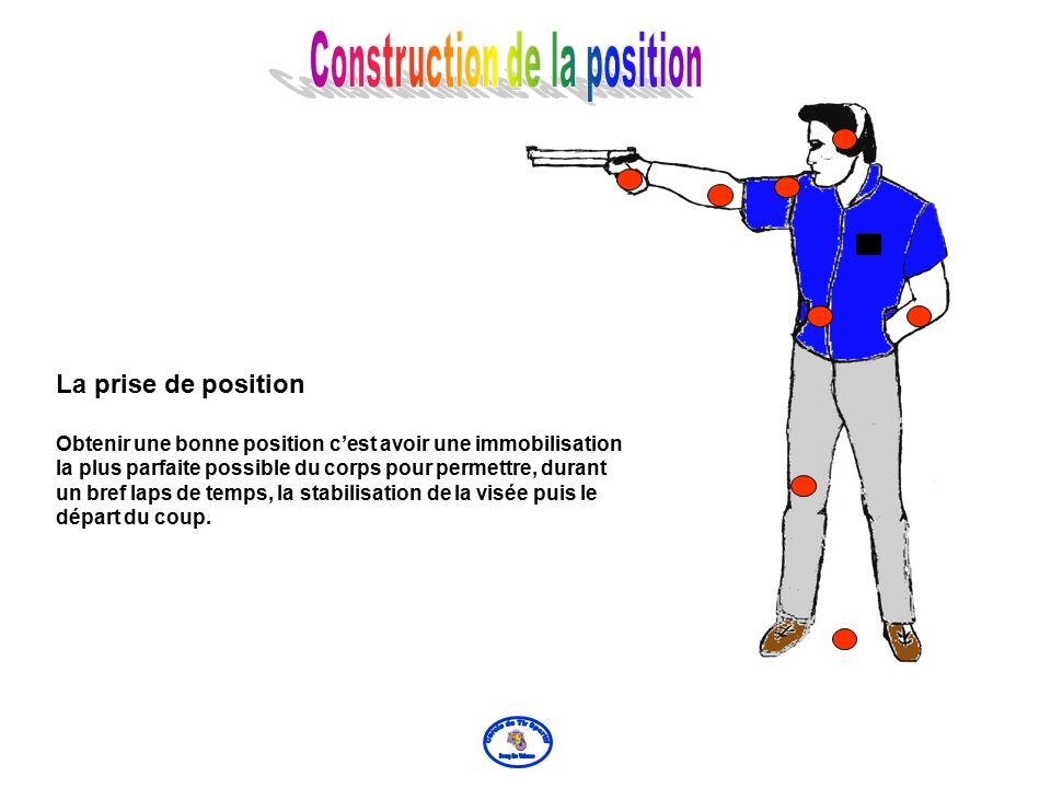 Le tir au pistolet se pratique à bras franc,c est-à-dire que le bras ne doit être ni soutenu ni posé.