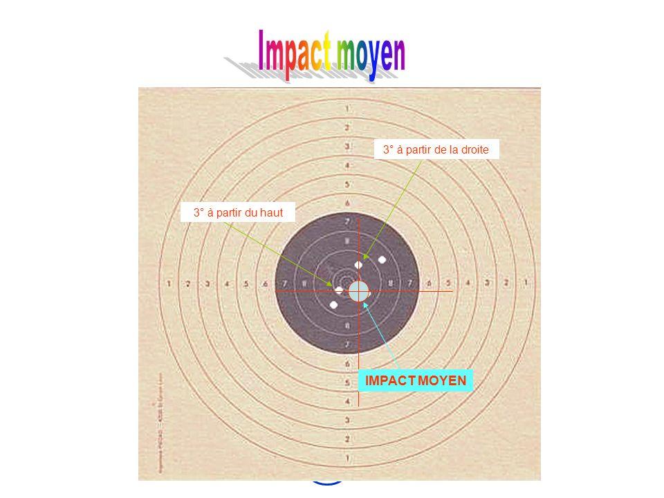 Après chaque départ du coup le tireur doit faire son annonce, c'est-à-dire qu'il doit s'interroger sur l'emplacement de l'impact. Le tireur doit pouvo