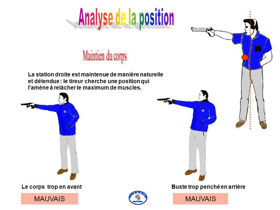 La station droite est maintenue de manière naturelle et détendue : le tireur cherche une position qui l amène à relâcher le maximum de muscles.