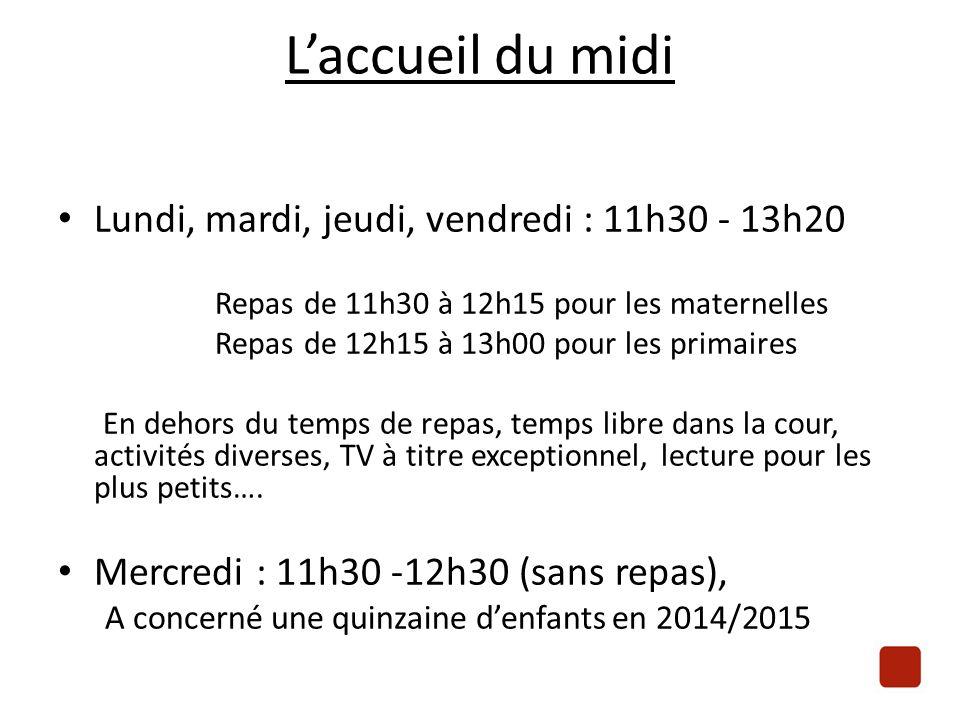 L'accueil du midi Lundi, mardi, jeudi, vendredi : 11h30 - 13h20 Repas de 11h30 à 12h15 pour les maternelles Repas de 12h15 à 13h00 pour les primaires