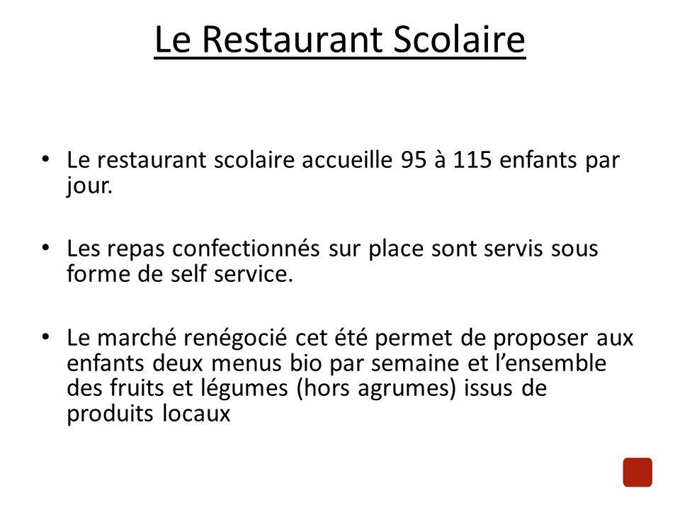 Le Restaurant Scolaire Le restaurant scolaire accueille 95 à 115 enfants par jour. Les repas confectionnés sur place sont servis sous forme de self se