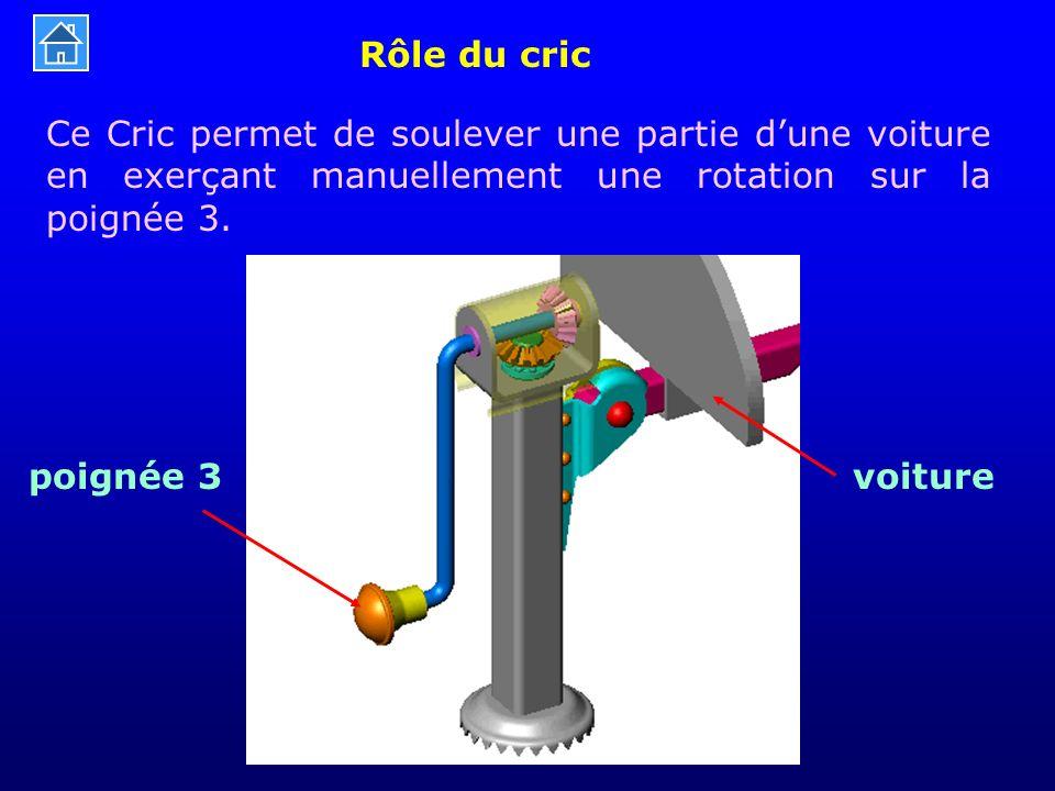 Ce Cric permet de soulever une partie d'une voiture en exerçant manuellement une rotation sur la poignée 3. voiturepoignée 3 Rôle du cric