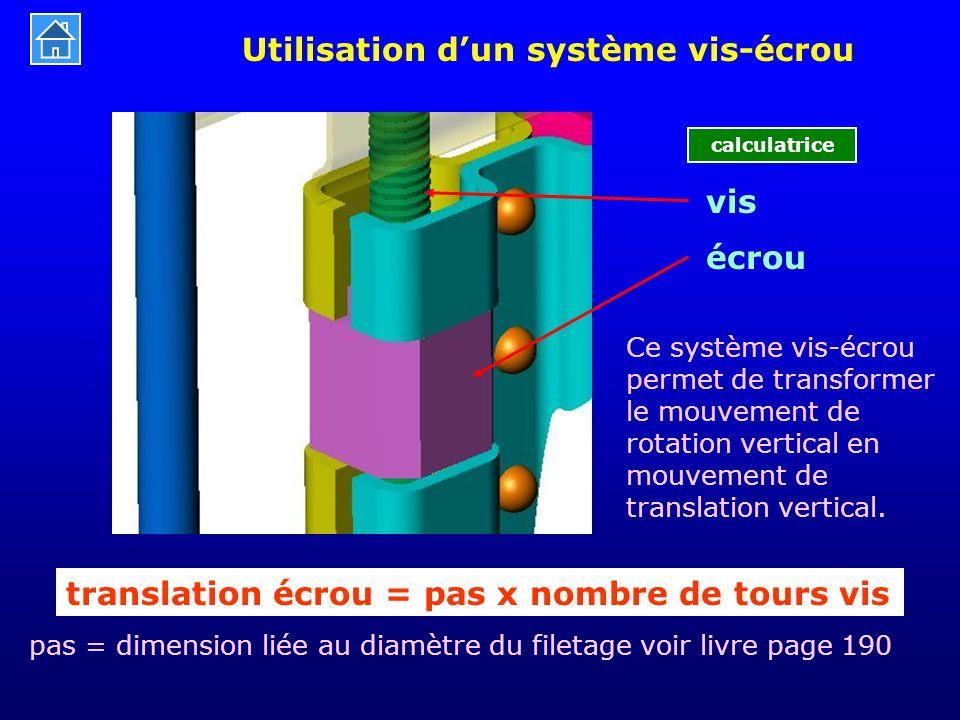 Utilisation d'un système vis-écrou vis écrou translation écrou = pas x nombre de tours vis pas = dimension liée au diamètre du filetage voir livre pag