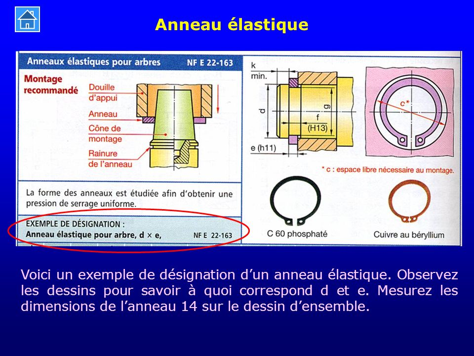 Anneau élastique Voici un exemple de désignation d'un anneau élastique. Observez les dessins pour savoir à quoi correspond d et e. Mesurez les dimensi