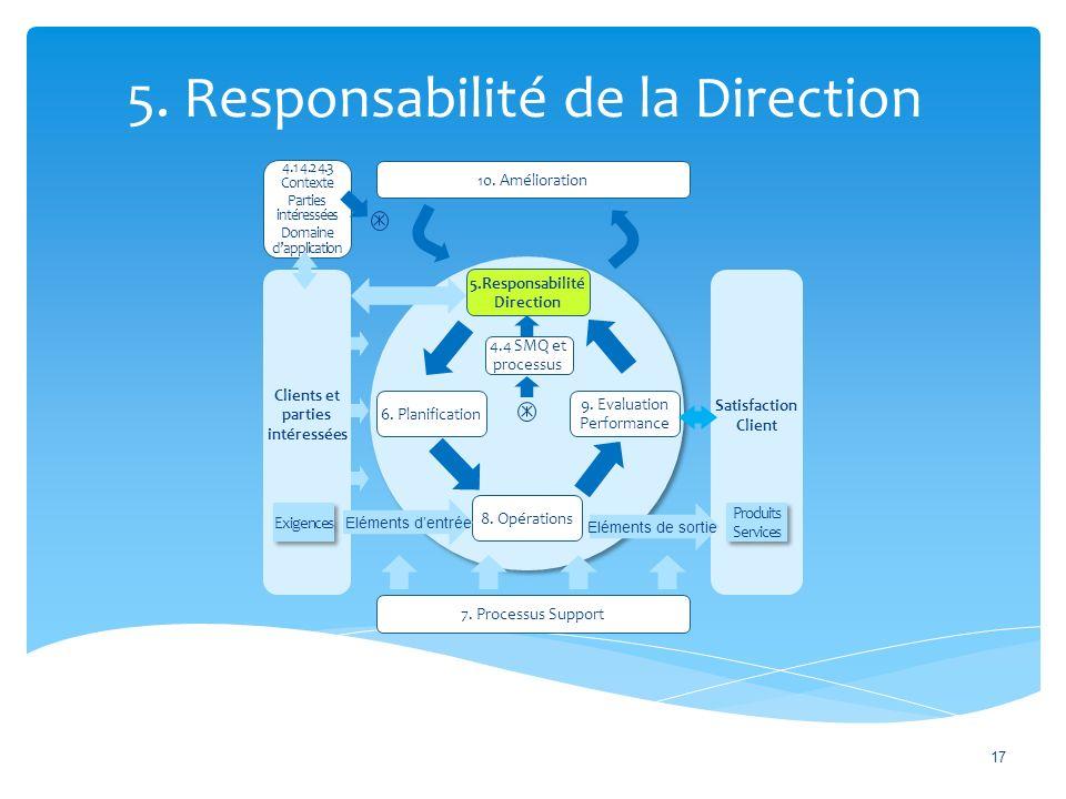 5.Responsabilité de la Direction 17 10. Amélioration 7.