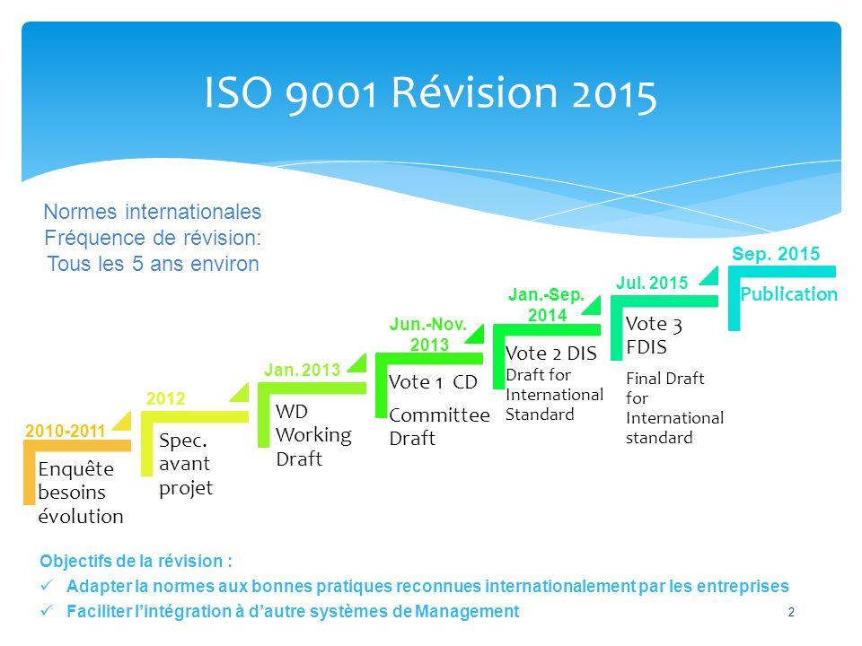 ISO 9001 Révision 2015 Enquête besoins évolution Spec.