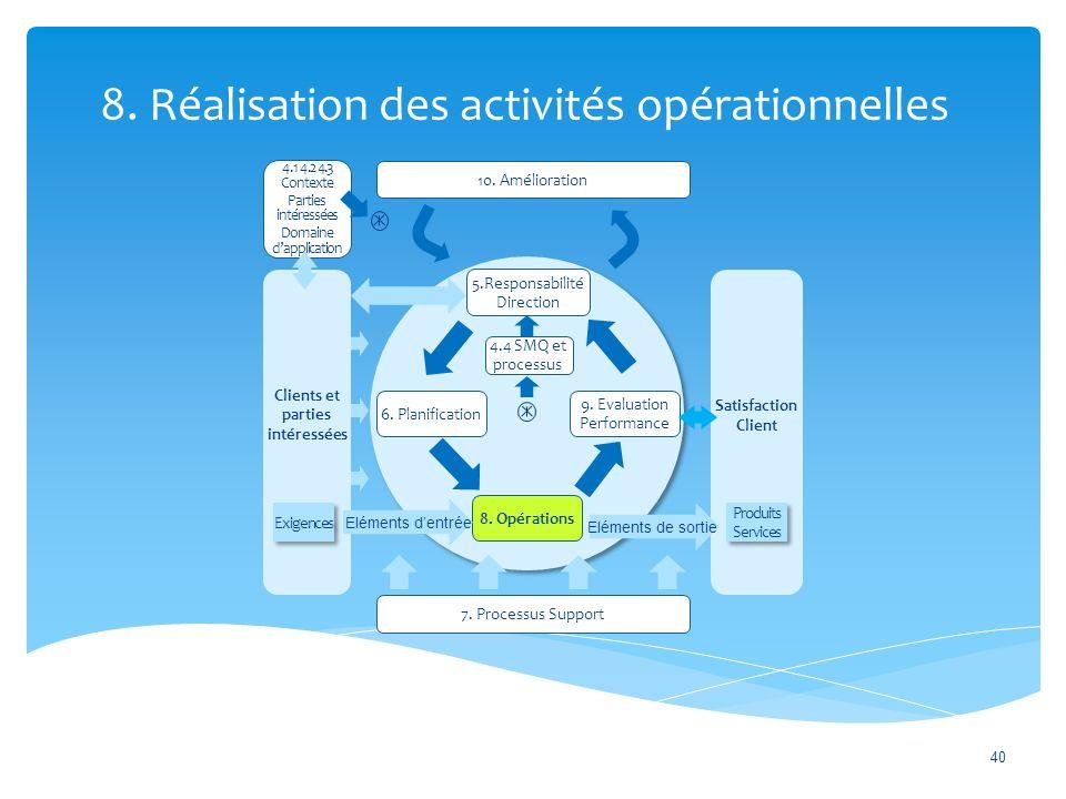 8.Réalisation des activités opérationnelles 40 10.