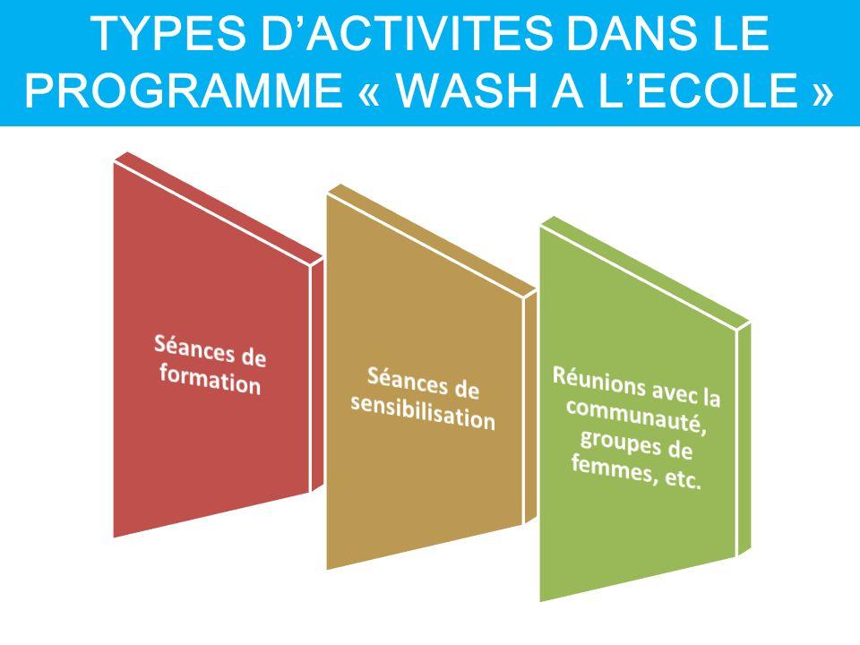 TYPES D'ACTIVITES DANS LE PROGRAMME « WASH A L'ECOLE »