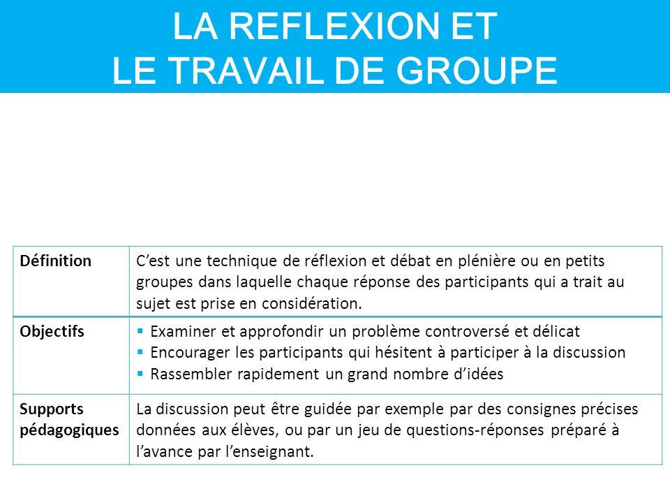 LA REFLEXION ET LE TRAVAIL DE GROUPE DéfinitionC'est une technique de réflexion et débat en plénière ou en petits groupes dans laquelle chaque réponse des participants qui a trait au sujet est prise en considération.
