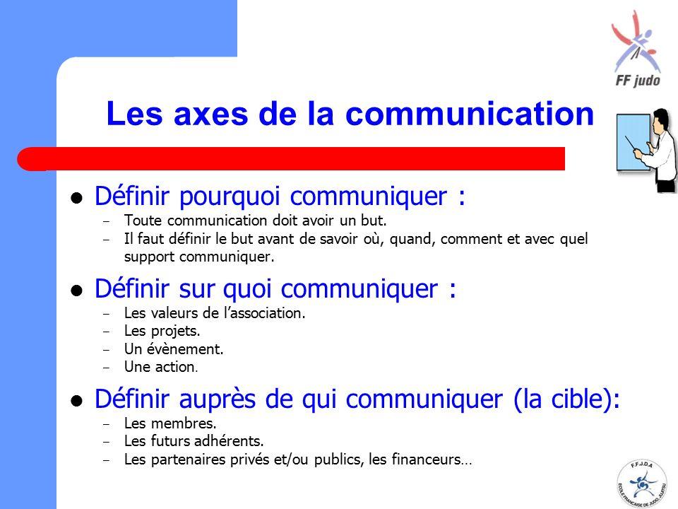 Les axes de la communication Définir pourquoi communiquer : – Toute communication doit avoir un but. – Il faut définir le but avant de savoir où, quan
