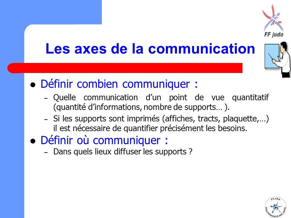 Les axes de la communication Définir combien communiquer : – Quelle communication d'un point de vue quantitatif (quantité d'informations, nombre de su