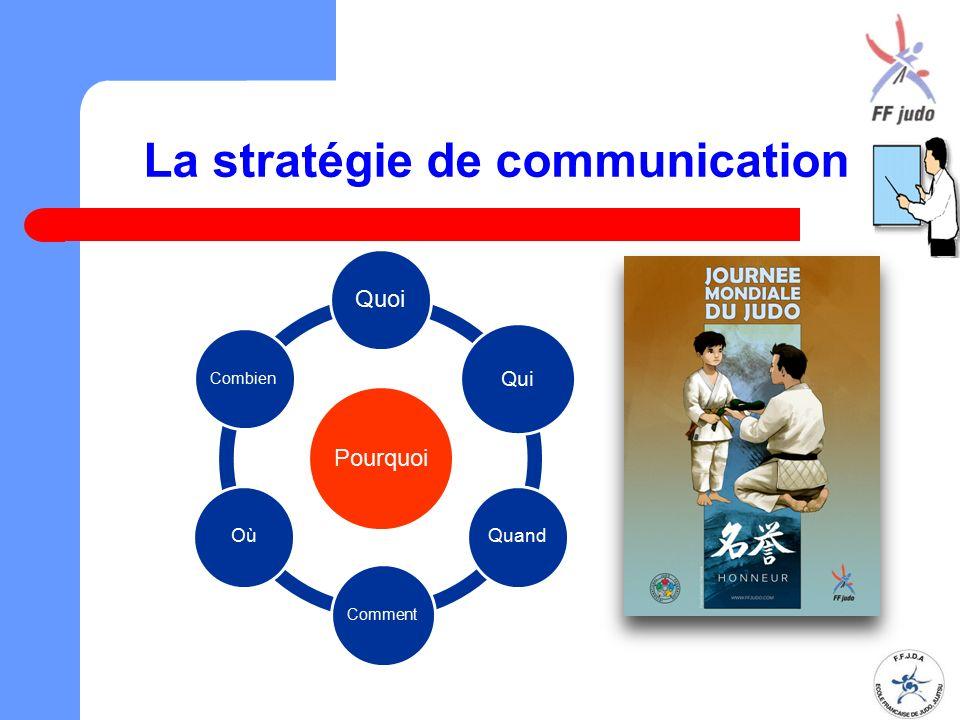 La stratégie de communication Pourquoi Quoi Qui Quand Comment Où Combien