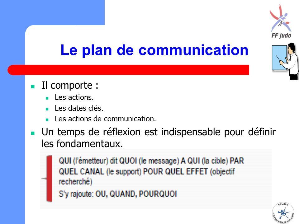 Le plan de communication Il comporte : Les actions. Les dates clés. Les actions de communication. Un temps de réflexion est indispensable pour définir