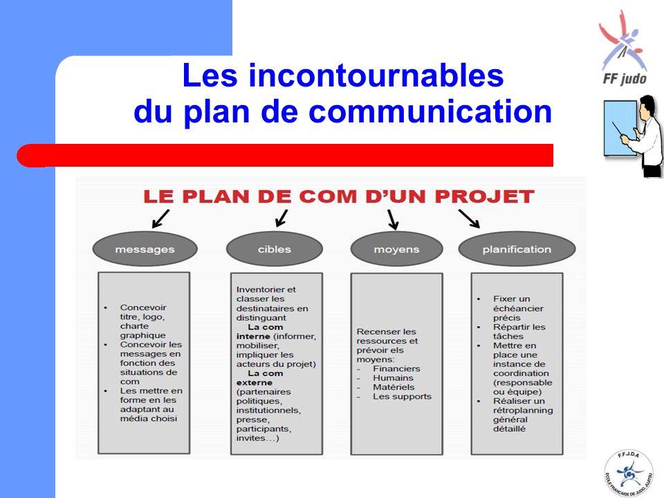 Les incontournables du plan de communication