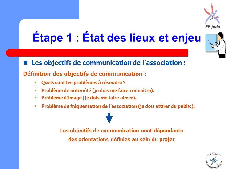 Étape 1 : État des lieux et enjeu Les objectifs de communication de l'association : Définition des objectifs de communication :  Quels sont les probl