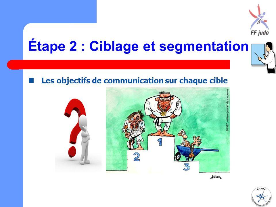 Étape 2 : Ciblage et segmentation Les objectifs de communication sur chaque cible