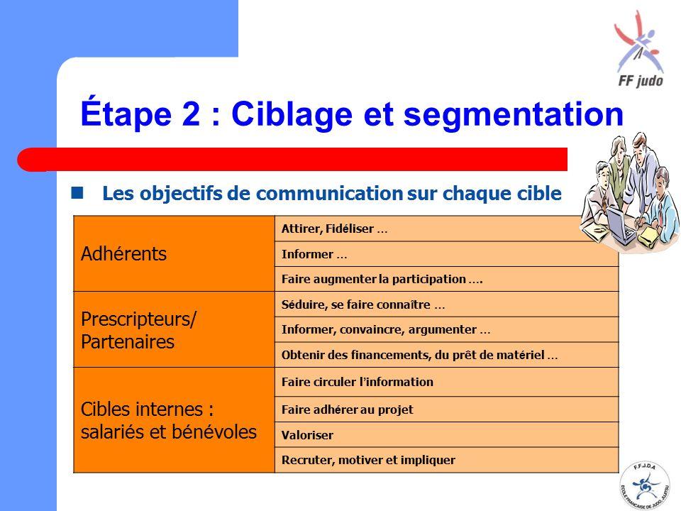 Étape 2 : Ciblage et segmentation Adh é rents Attirer, Fid é liser … Informer … Faire augmenter la participation …. Prescripteurs/ Partenaires S é dui