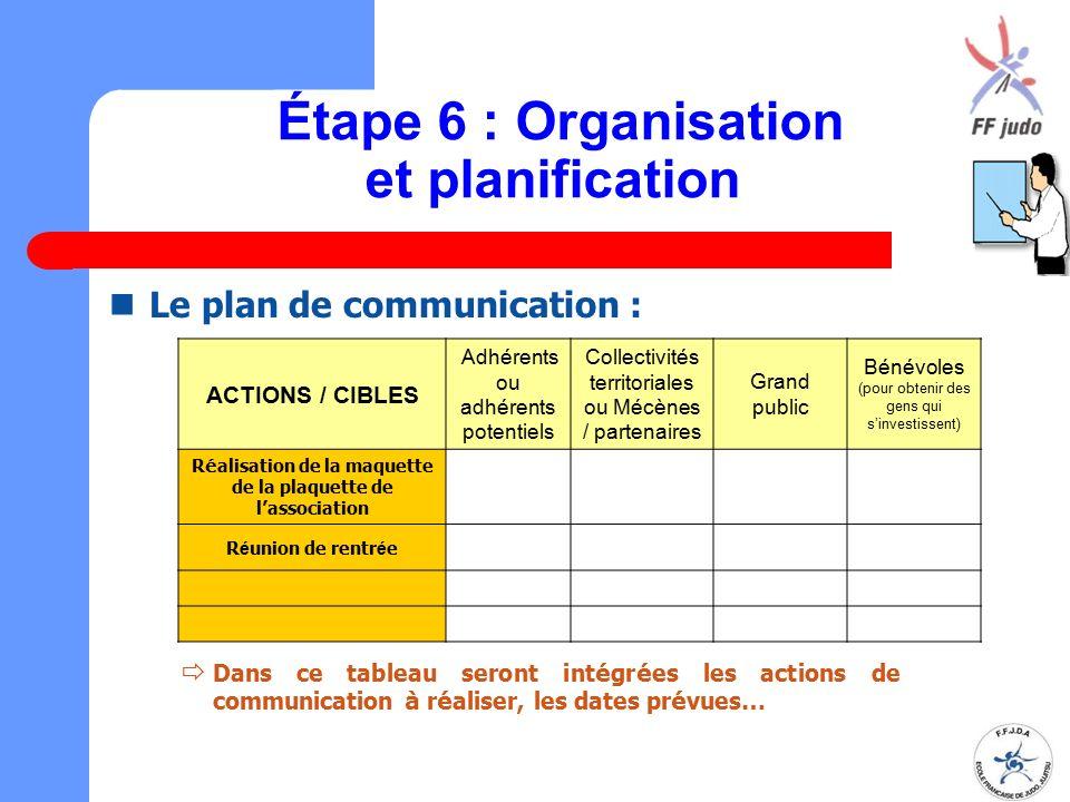 Étape 6 : Organisation et planification Le plan de communication : ACTIONS / CIBLES Adhérents ou adhérents potentiels Collectivités territoriales ou M