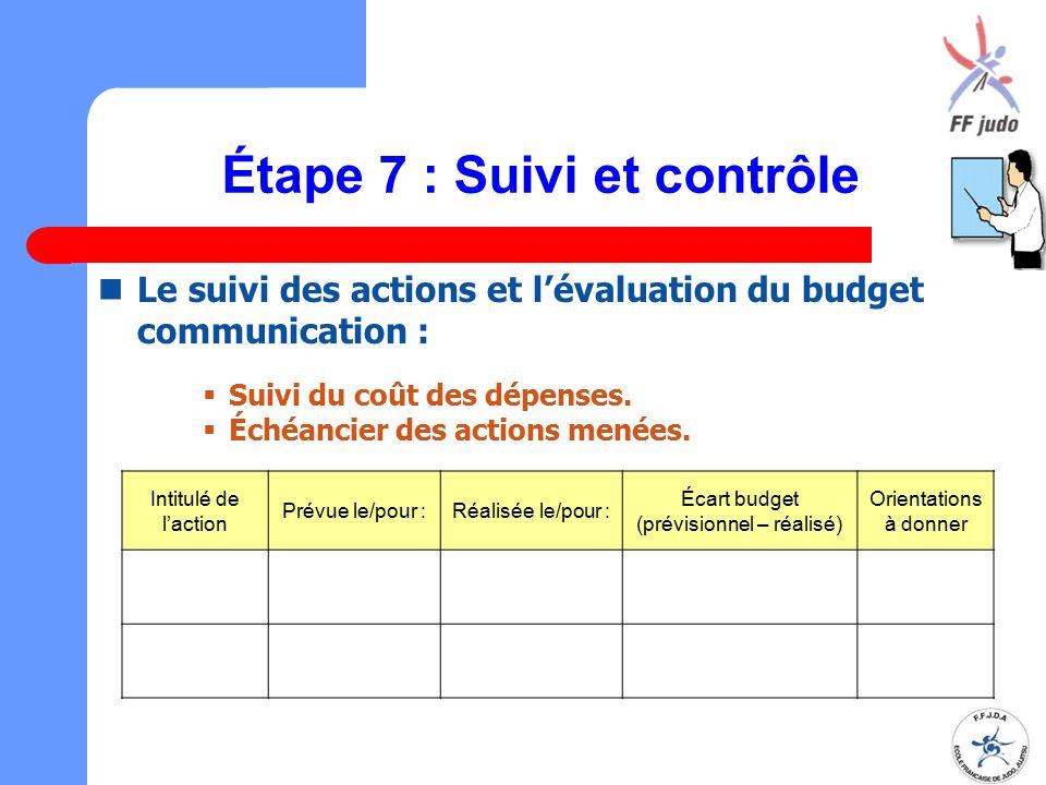 Étape 7 : Suivi et contrôle Le suivi des actions et l'évaluation du budget communication :  Suivi du coût des dépenses.  Échéancier des actions mené
