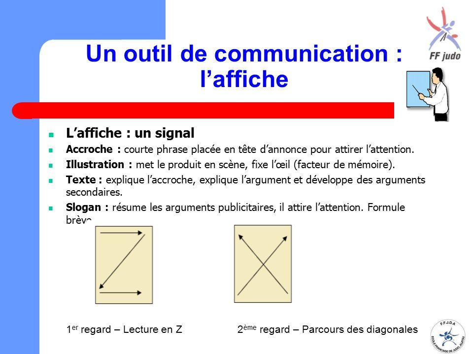 Un outil de communication : l'affiche L'affiche : un signal Accroche : courte phrase placée en tête d'annonce pour attirer l'attention. Illustration :