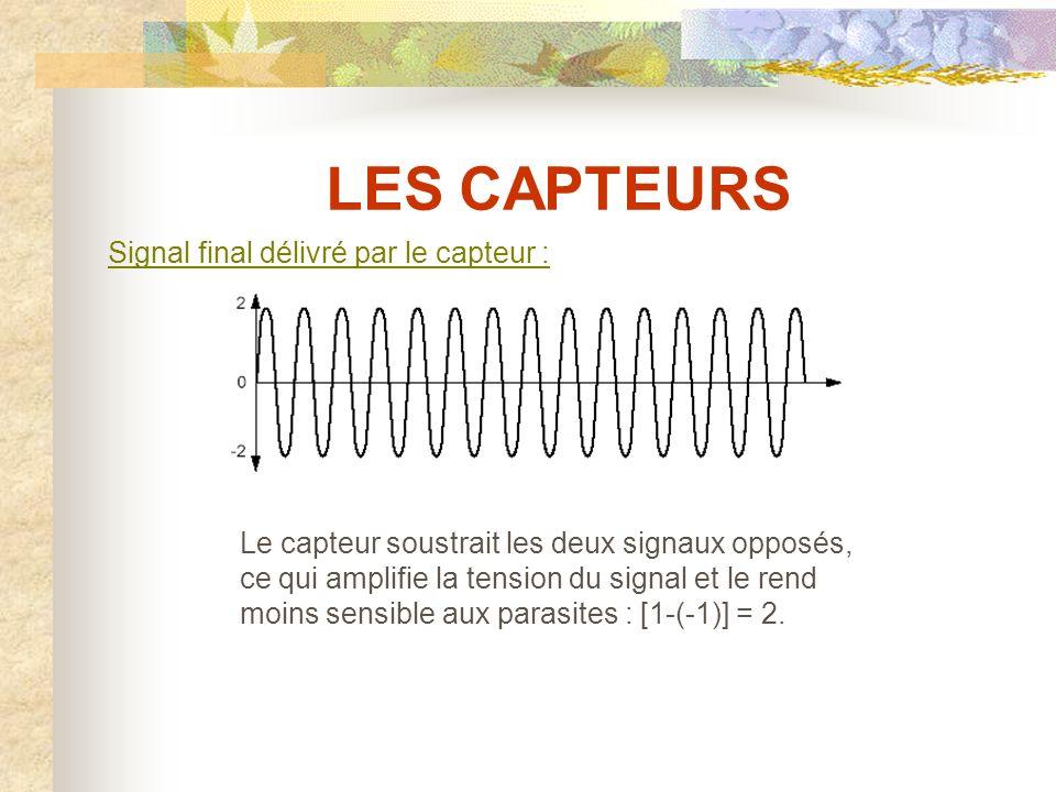 LES CAPTEURS Principe du signal d un capteur bipolaire : - Relevé de signal du premier pôle : - Relevé de signal du second pôle (signal inverse du premier pôle) :