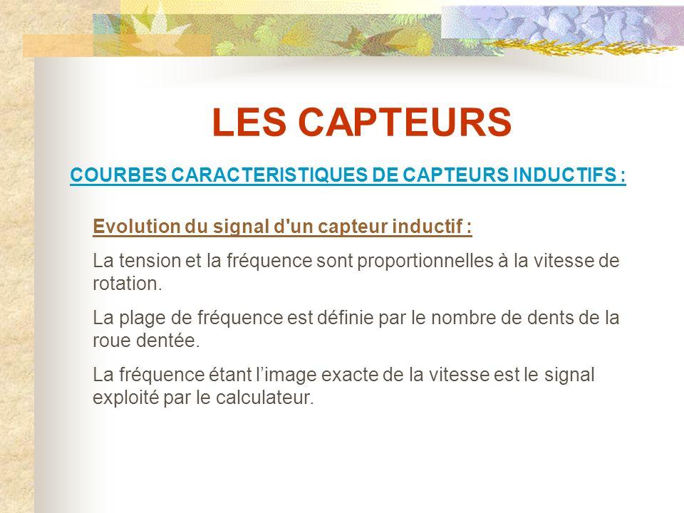 LES CAPTEURS Exemples de capteurs bipolaires : Lecture radialeLecture axiale