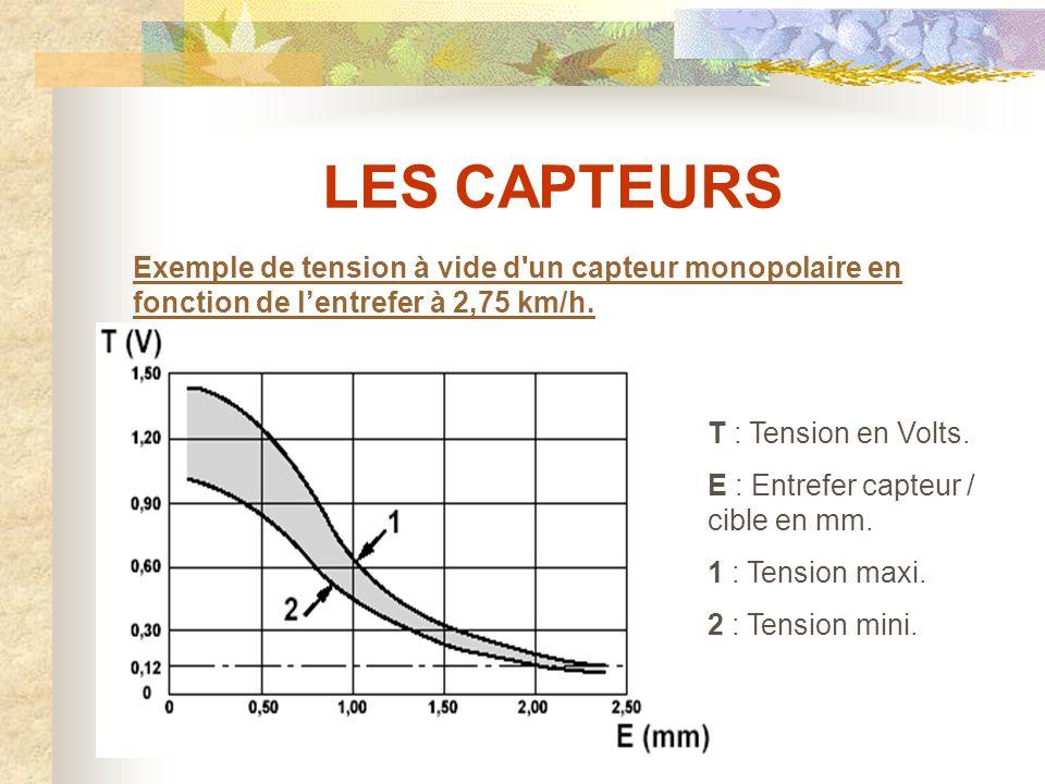 LES CAPTEURS La partie du signal correspondant au début de roulage (R) est très sensible aux phénomènes électro-magnétiques et électriques puisque les tensions relevées sont de quelques micro-volts.