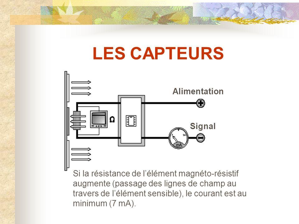 LES CAPTEURS Les lignes de champ magnétique placées à la verticale de l'élément de mesure magnéto-résistif se dirigent ou s'éloignent de la piste magnétique en fonction de la polarité.