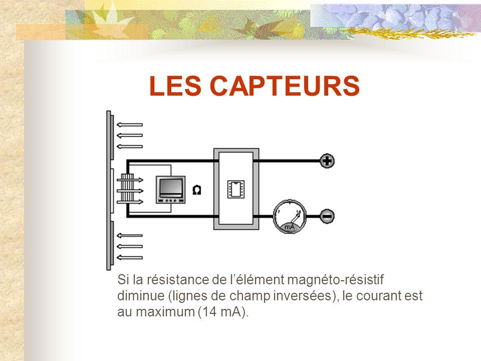 LES CAPTEURS Alimentation Signal Si la résistance de l'élément magnéto-résistif augmente (passage des lignes de champ au travers de l'élément sensible), le courant est au minimum (7 mA).