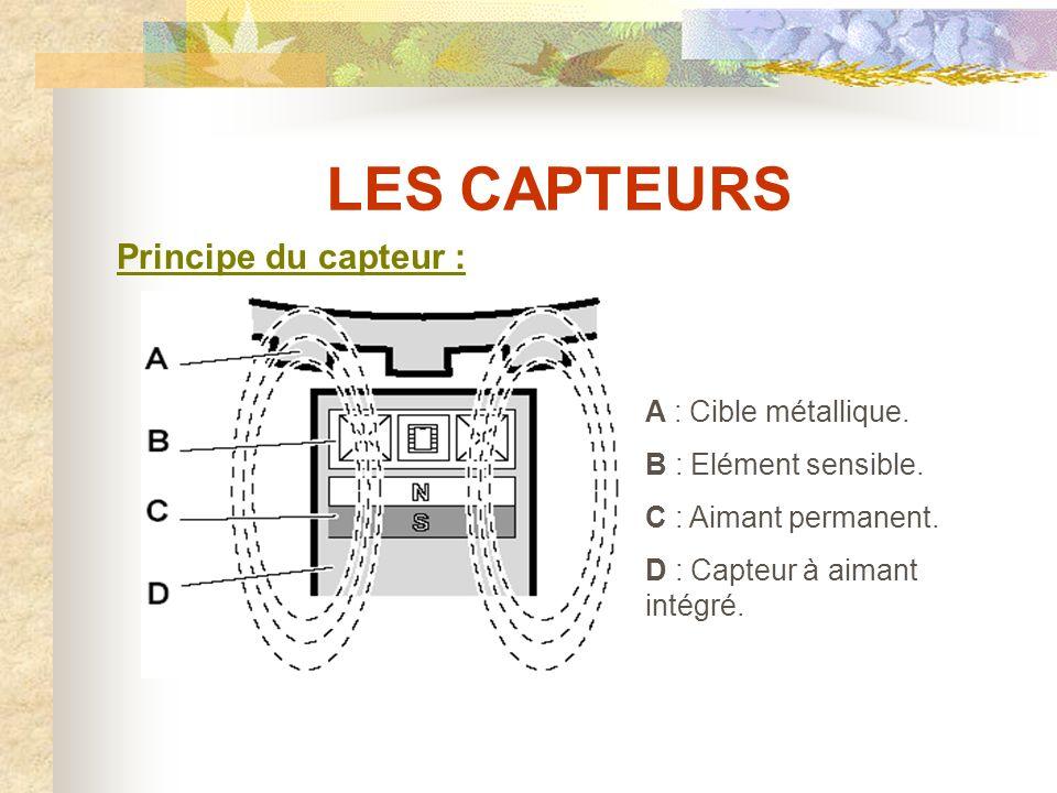 LES CAPTEURS Le principe consiste à placer un aimant dans le capteur, derrière un élément sensible au lieu de le placer sur la cible du roulement de roue.