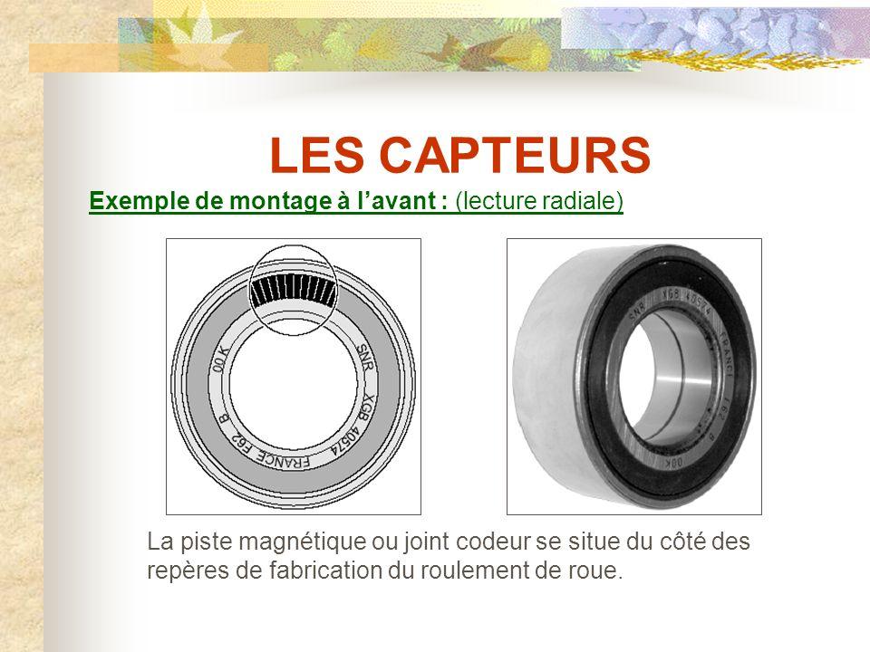 LES CAPTEURS Les cibles magnétiques : Le capteur est monté en regard d une cible magnétique (matériau ferri-magnétique) en plastoferrite constituée de 48 paires de pôles (sur tous types) qui génère un champ magnétique.