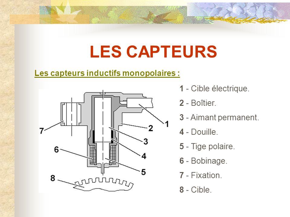 LES CAPTEURS Les capteurs inductifs : Ils assurent la mesure sans contact et donc sans usure des vitesses de roues et les convertissent en signaux électriques.