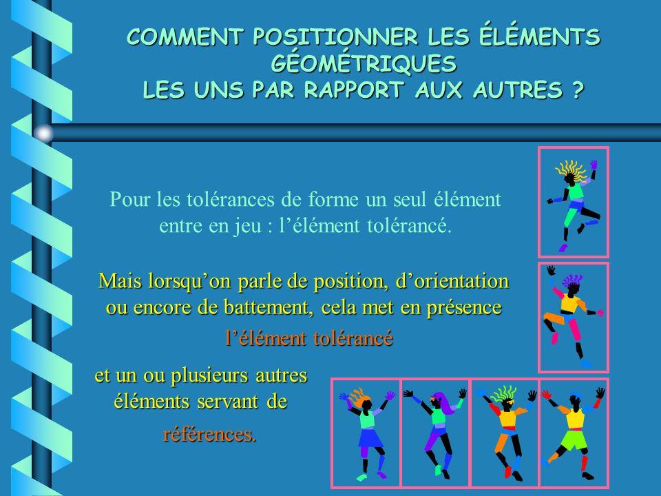 Exemple 3: une tolérance de battement Le battement simple Symbole : Élément de référence Raisonnement à partir du réel.