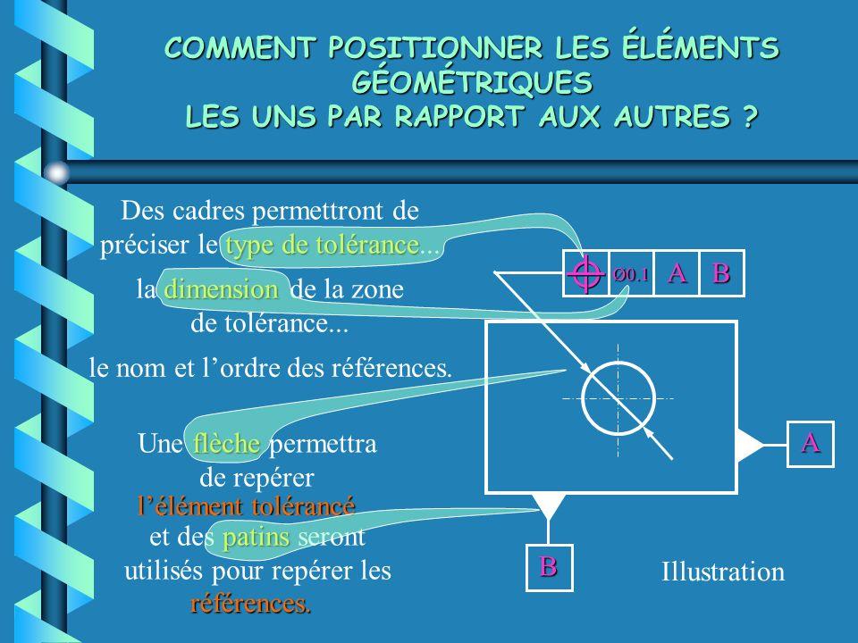 Exemple 3: une tolérance de battement Le battement simple Symbole : Construisons l'axe de référence.