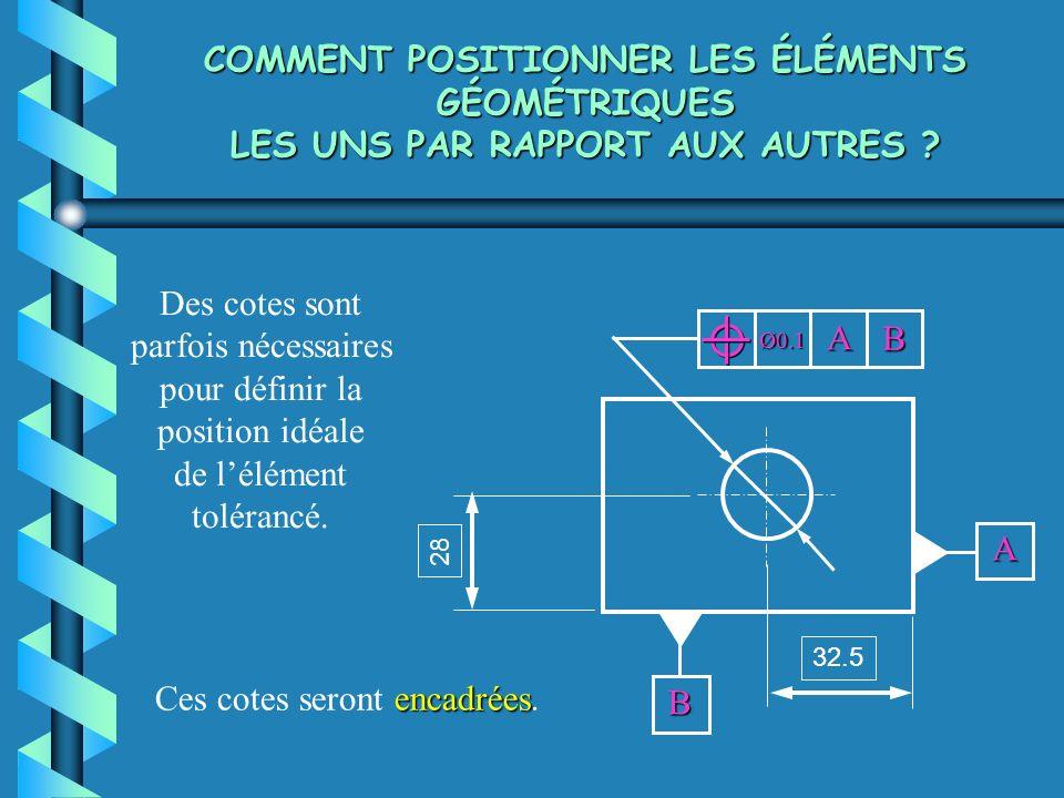 Exemple 3: une tolérance de battement Le battement simple Symbole : Zone de tolérance : chaque ligne palpée doit rester dans une bande circulaire de 0.1 mm de large, lorsque la pièce fait un tour complet autour de l'axe de référence.