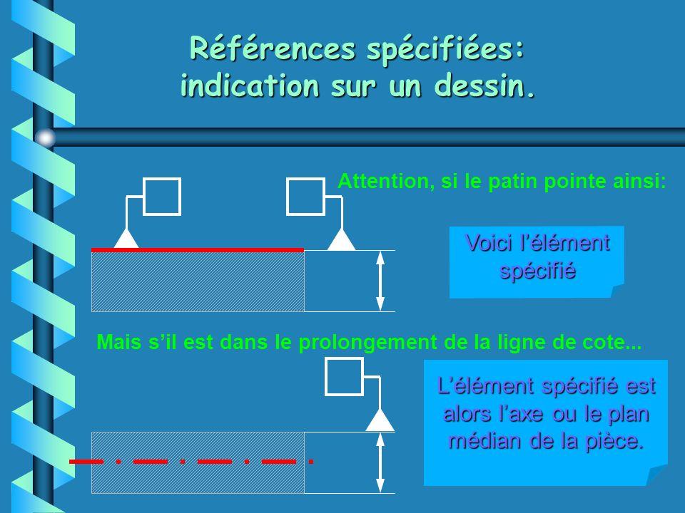 Exemple 1: une tolérance d'orientation: Le parallélisme Symbole : Voici la référence spécifiée Raisonnement à partir du réel.
