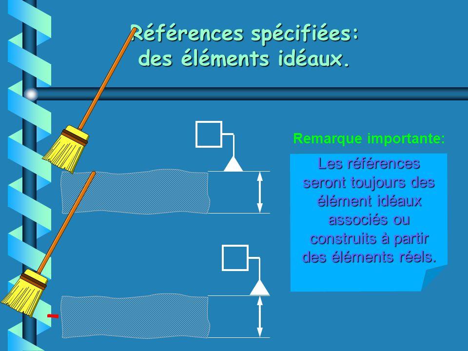 Exemple 1: une tolérance d'orientation: Le parallélisme Symbole : Raisonnement à partir du réel.