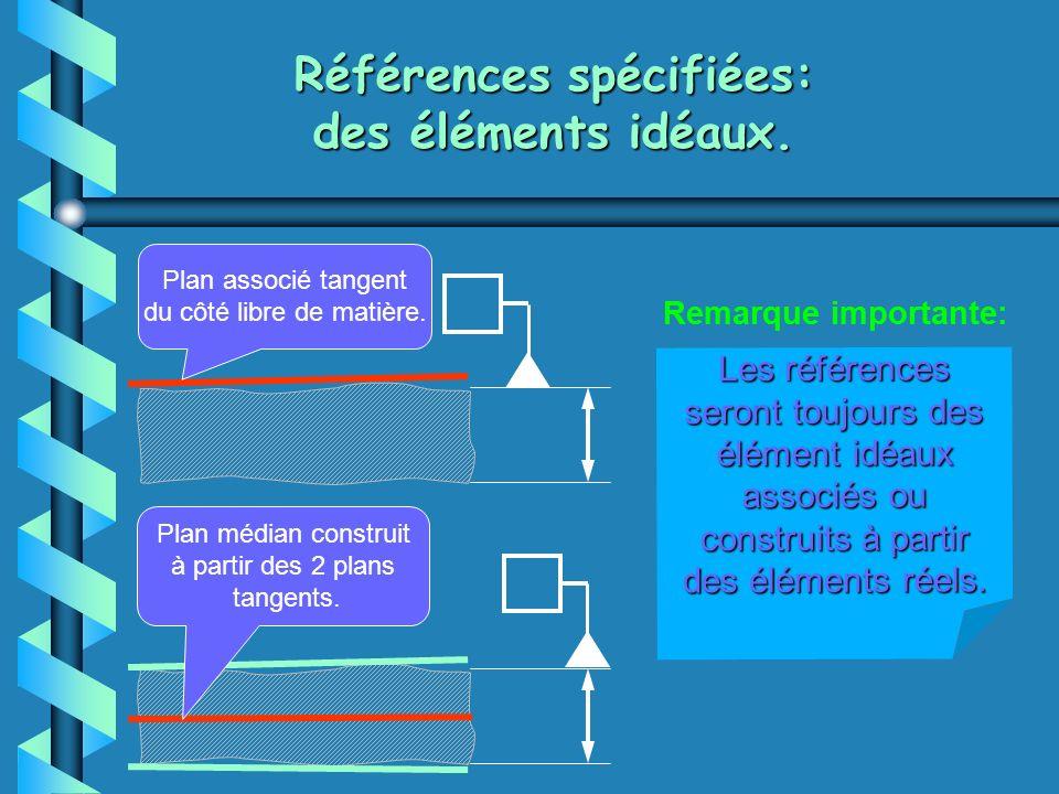 Remarque importante: Les références seront toujours des élément idéaux associés ou construits à partir des éléments réels.