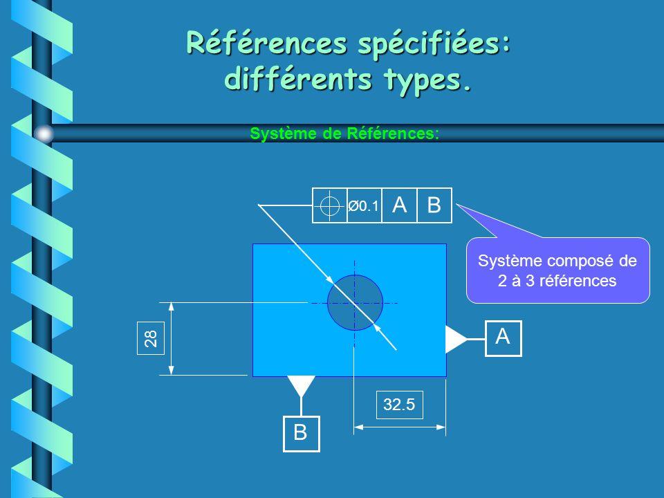 Exemple 2: une tolérance de position: La localisation Symbole : Élément de référence 1 Élément tolérancé Élément de référence 2 Écriture sur le dessin Ø0.1 A A B B 28 32.5