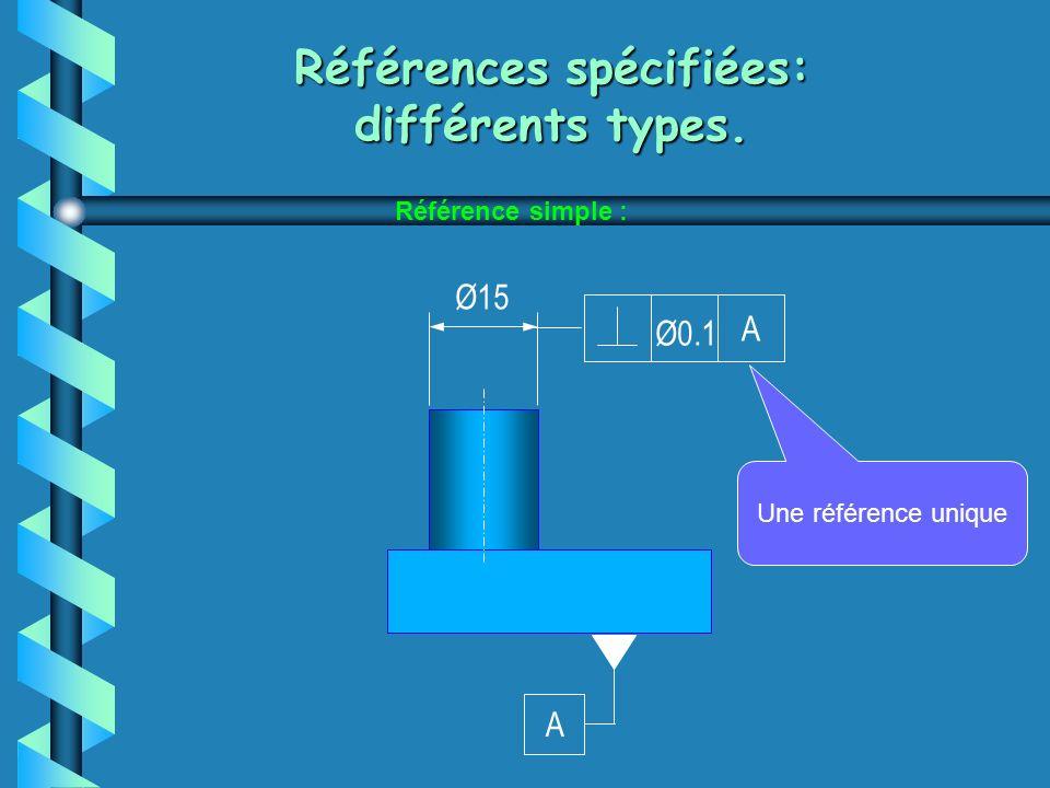 Références spécifiées: différents types. Référence simple : Ø15 Ø0.1 A A Une référence unique