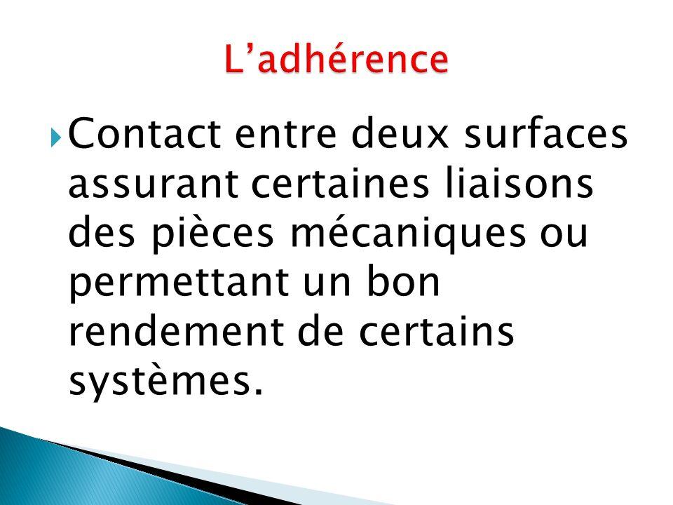  Contact entre deux surfaces assurant certaines liaisons des pièces mécaniques ou permettant un bon rendement de certains systèmes.