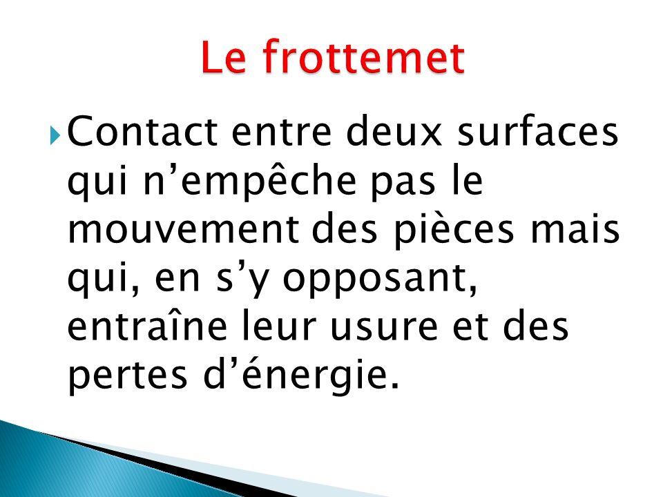  Contact entre deux surfaces qui n'empêche pas le mouvement des pièces mais qui, en s'y opposant, entraîne leur usure et des pertes d'énergie.