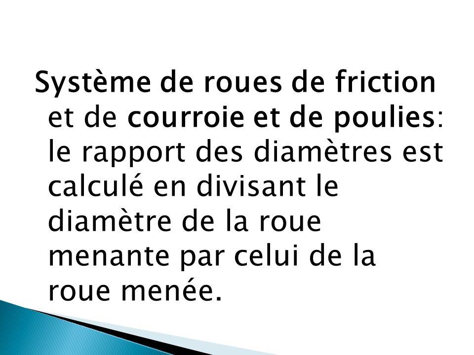 Système de roues de friction et de courroie et de poulies: le rapport des diamètres est calculé en divisant le diamètre de la roue menante par celui d