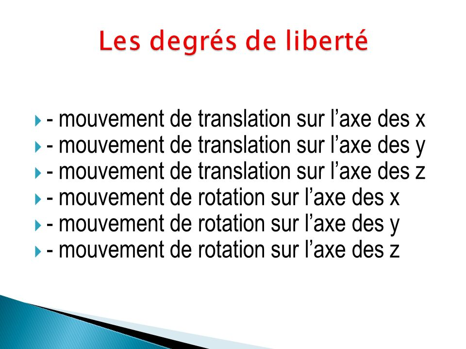 - mouvement de translation sur l'axe des x  - mouvement de translation sur l'axe des y  - mouvement de translation sur l'axe des z  - mouvement d