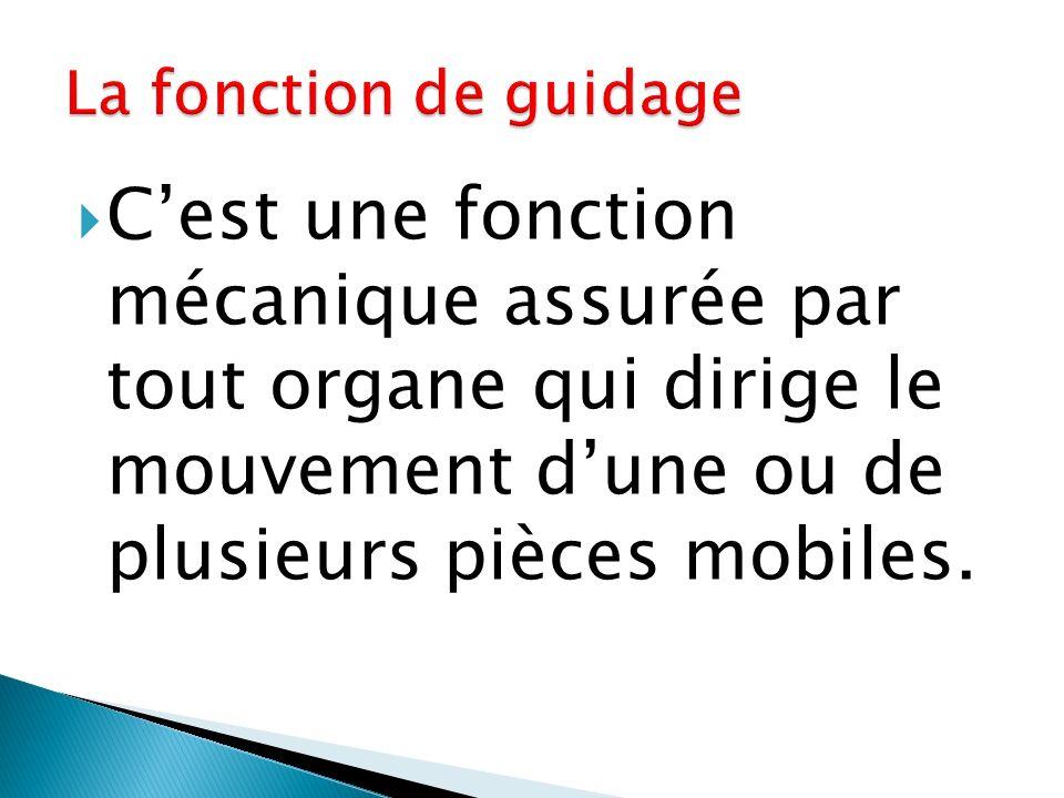  C'est une fonction mécanique assurée par tout organe qui dirige le mouvement d'une ou de plusieurs pièces mobiles.