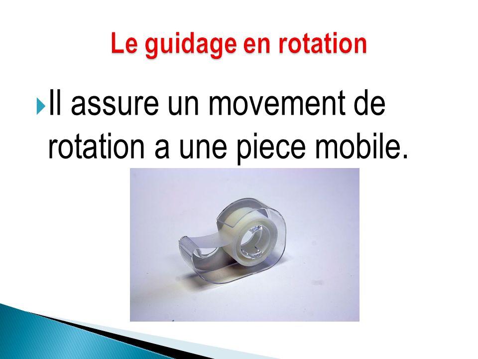  Il assure un movement de translation rectiligne aune piece mobile.