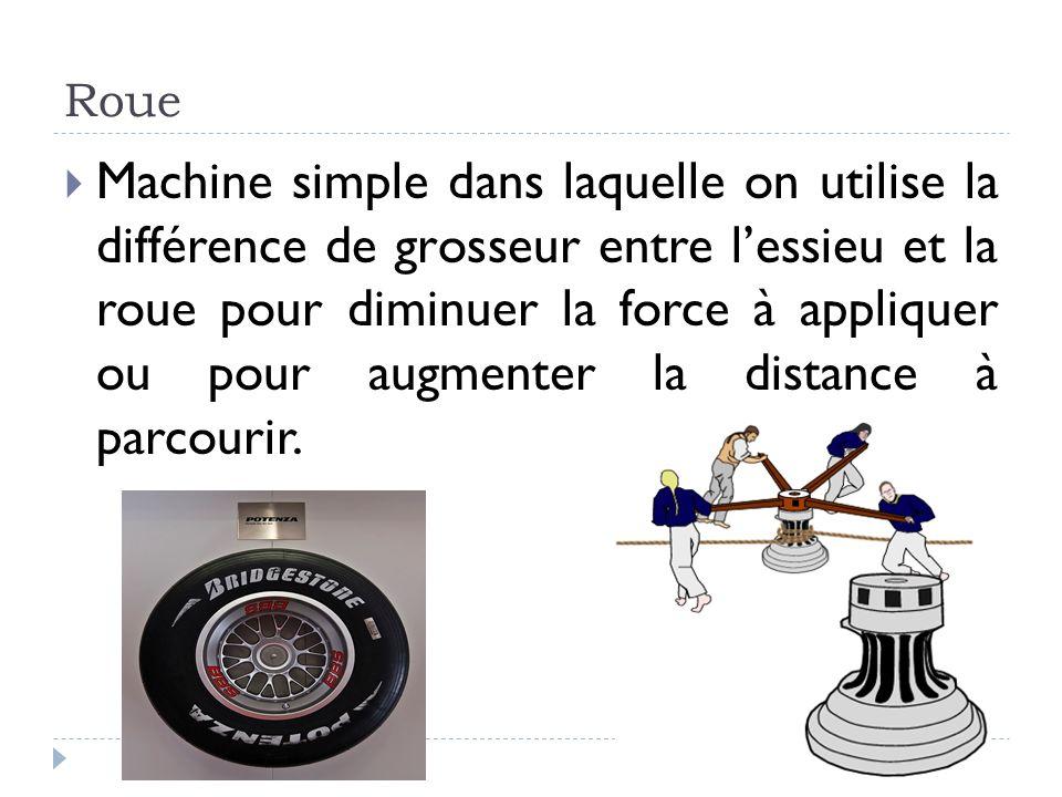 Roue  Machine simple dans laquelle on utilise la différence de grosseur entre l'essieu et la roue pour diminuer la force à appliquer ou pour augmente